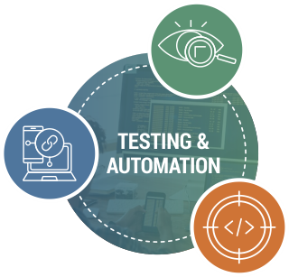 Testing & Automation